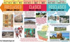 Línea del tiempo de los mayas