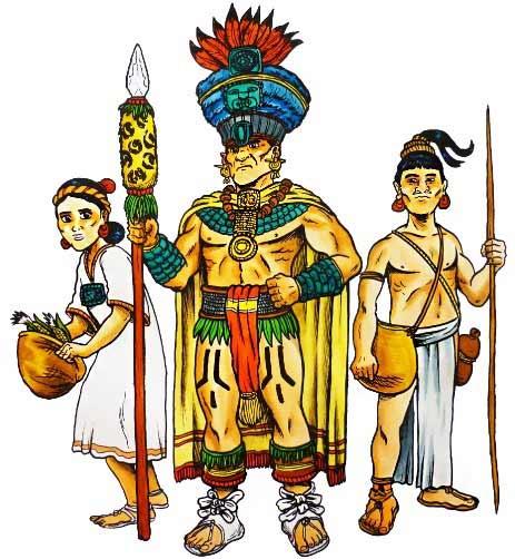 Cómo era la vestimenta de los mayas